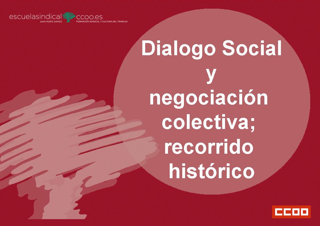 Dialogo Social y negociación colectiva, recorrido histórico